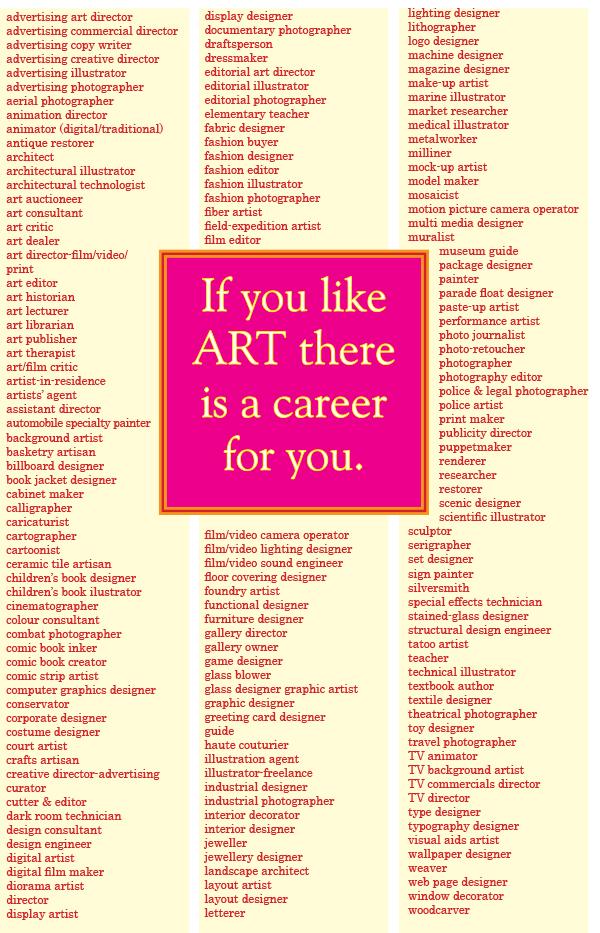 Careers In Art Poster Adobe Education Exchange